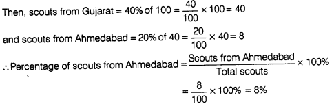 ncert-exemplar-problems-class-7-maths-comparing-quantities-5s