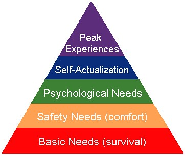 Maslow Hierarchy - babies need love to learn