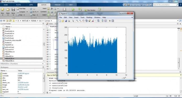 Mô phỏng phân tích với Mathworks Matlab R2016b 64bit full