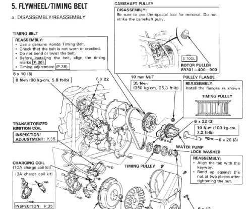 small resolution of honda ex5500 wiring diagram wiring diagram toolbox honda ex5500 wiring diagram