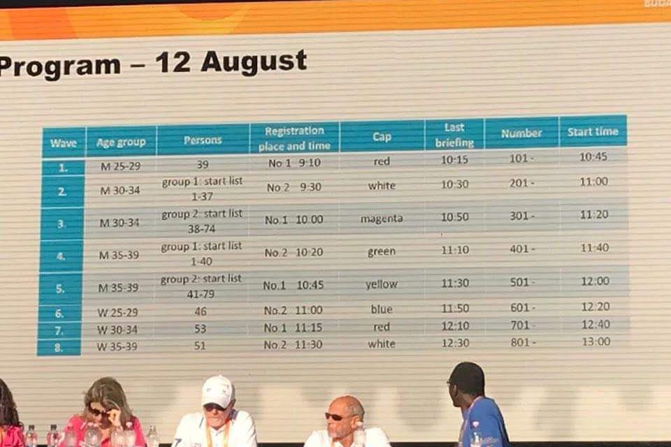 Mondiali Master Budapest 2017: Open Water… che confusione! torna il vecchio calendario