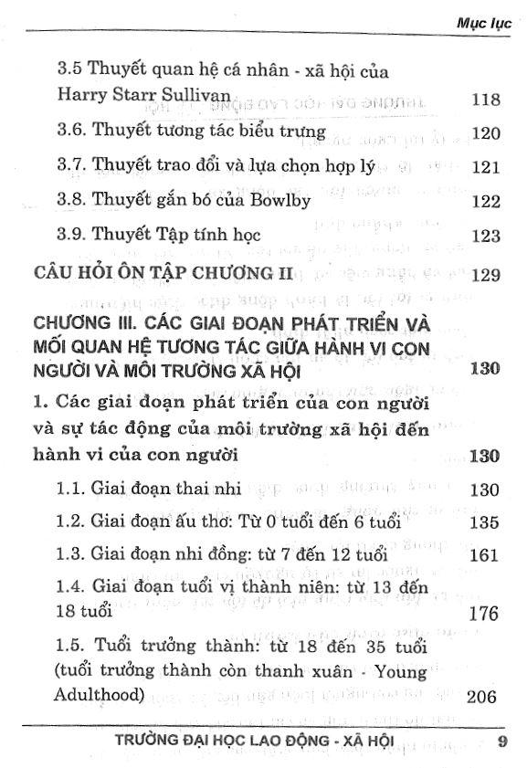 Mục lục giáo trình hành vi con người và môi trường xã hội - TS Nguyễn Thị Hồng Nga 3