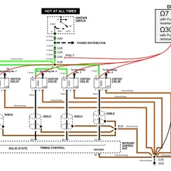 Bmw E30 Ignition Switch Wiring Diagram 2005 Toyota Corolla Stereo M42 Best Site Harness