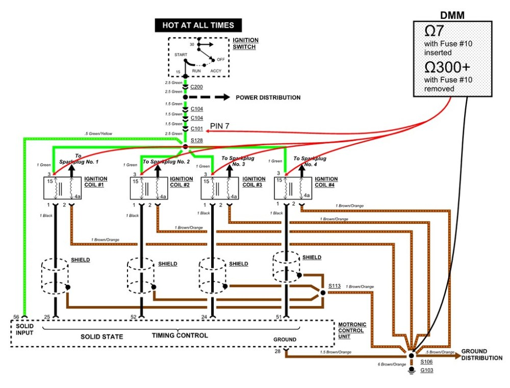 medium resolution of bmw ignition wiring dig wiring diagram g11