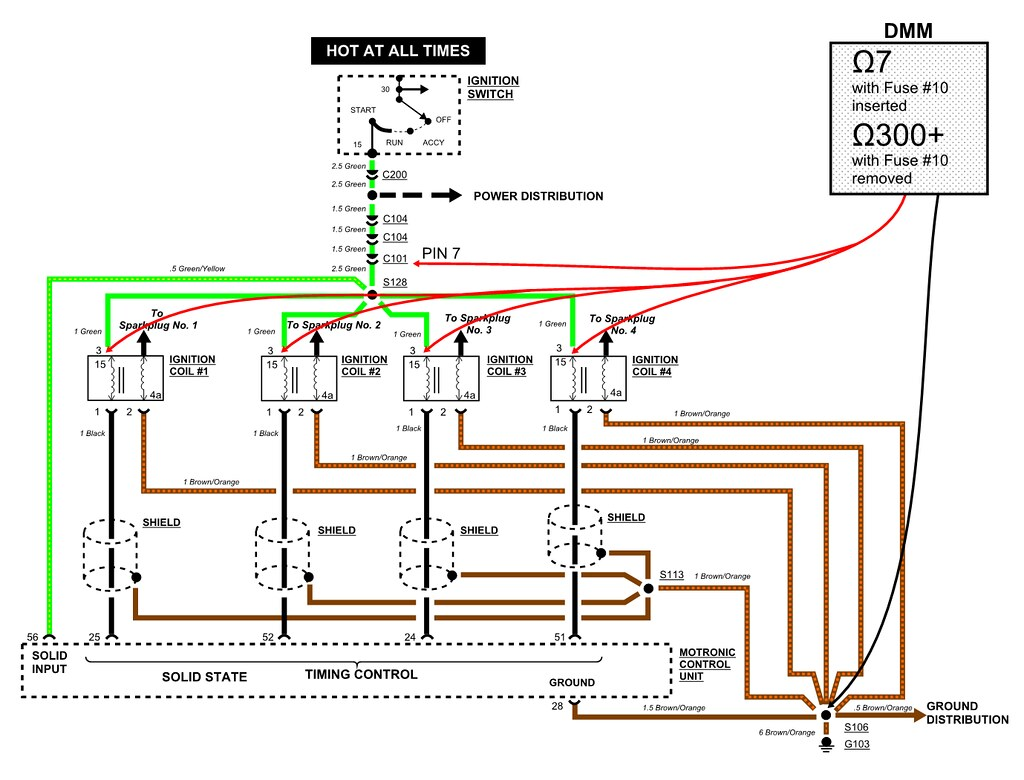 hight resolution of bmw ignition wiring dig wiring diagram g11