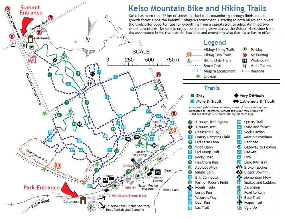 Kelso Conservation