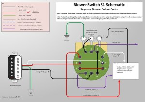 4PDT Blower Switch for Guitar | Stratamania's Music Blog