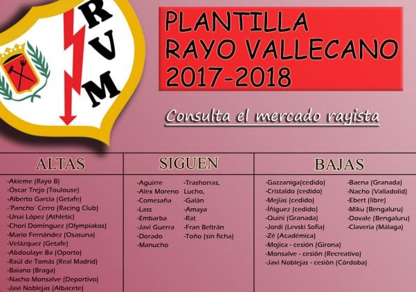 PLANTILLA RAYO VALLECANO