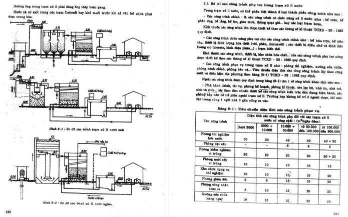Nội dung của 2 trang trong cuốn XỬ LÝ NƯỚC CẤP - TS NGUYỄN NGỌC DUNG