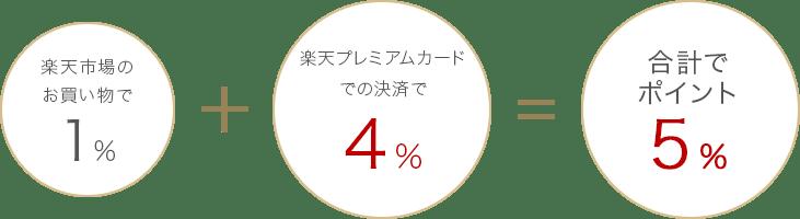 img_point_circle_01