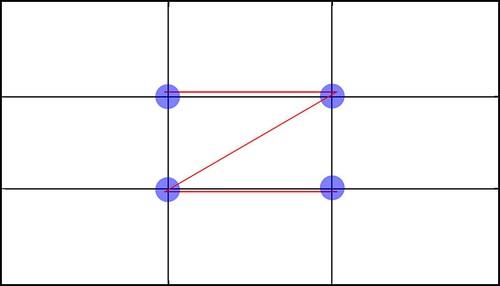 lignes-de-force-regle-des-tiers
