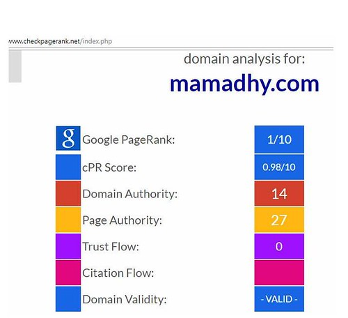 mamadhy pagerank