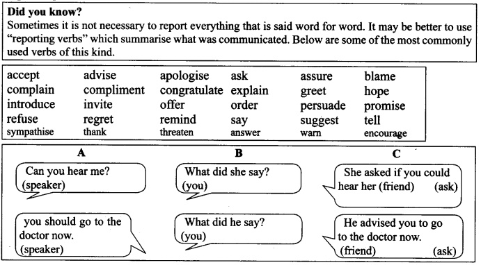 NCERT Solutions for Class 9 English Workbook Unit 7 Reported Speech