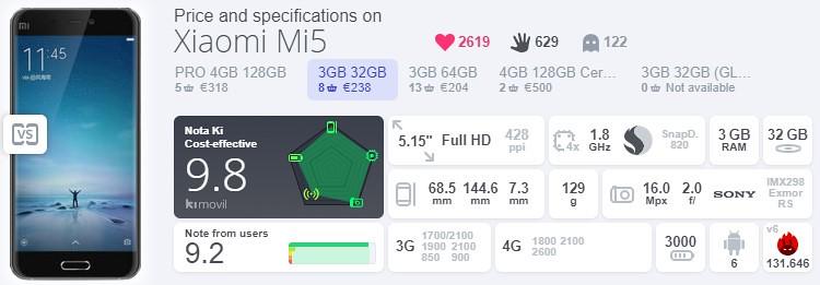 15,Xiaomi Mi5 (3GB,32GB)