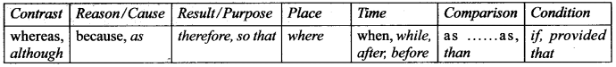 ncert-solutions-for-class-9-english-workbook-solutions-unit-5-connectors-2s