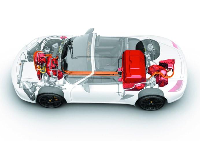Porsche_Boxster_E (6)