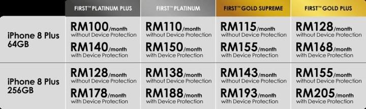 iPhone 8 & iPhone 8 Plus Kini Dilancarkan di Malaysia
