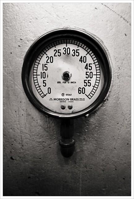 Mystery Meter