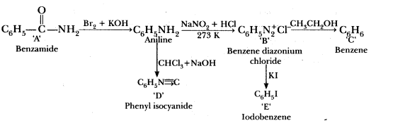 Organic Chemistry Important Questions And Answers