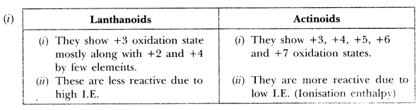 Important Questions for CBSE Class 12 Chemistry - The d- and