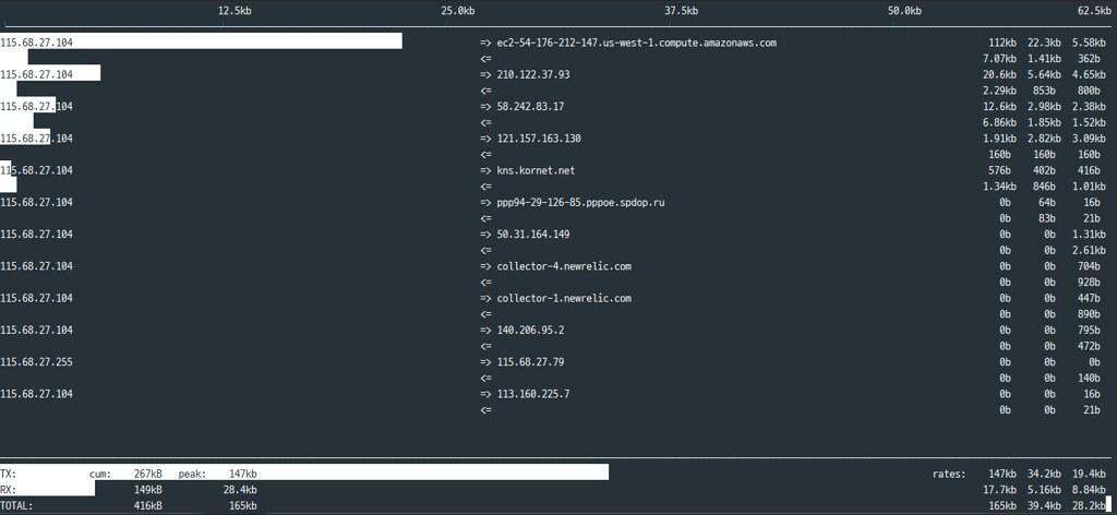 iftop 설치, 실시간 트래픽 확인하기 - 이상한모임
