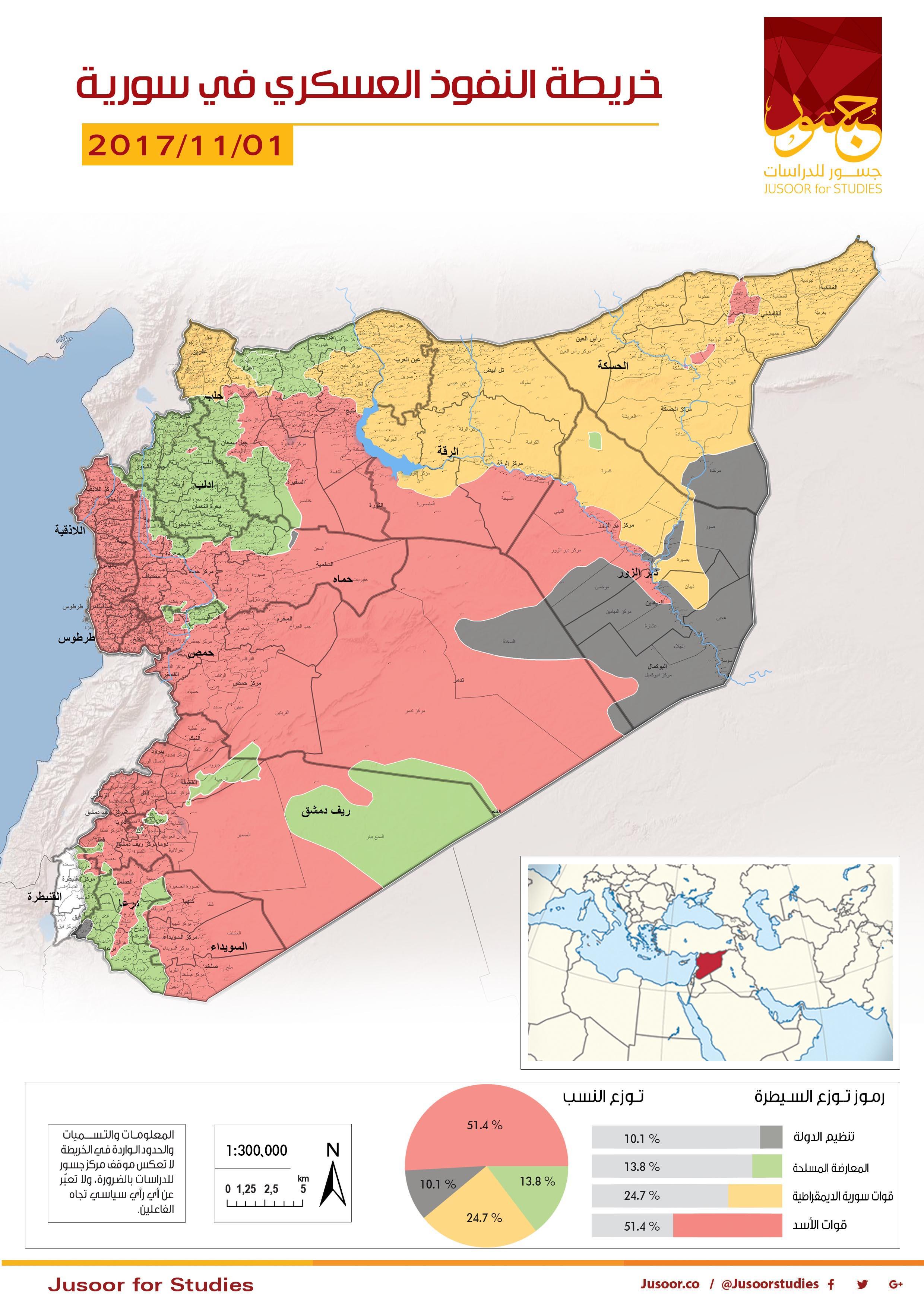 خارطة النفوذ العسكري في سوريا من حاز حصة الأسد الخليج أونلاين