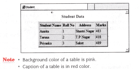 ncert-solutions-for-class-10-foundation-of-information-technology-working-with-tables-in-html-4