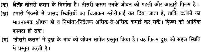 Chapter Wise Important Questions CBSE Class 10 Hindi B - तीसरी कसम के शिल्पकार शैलेंद्र 15a