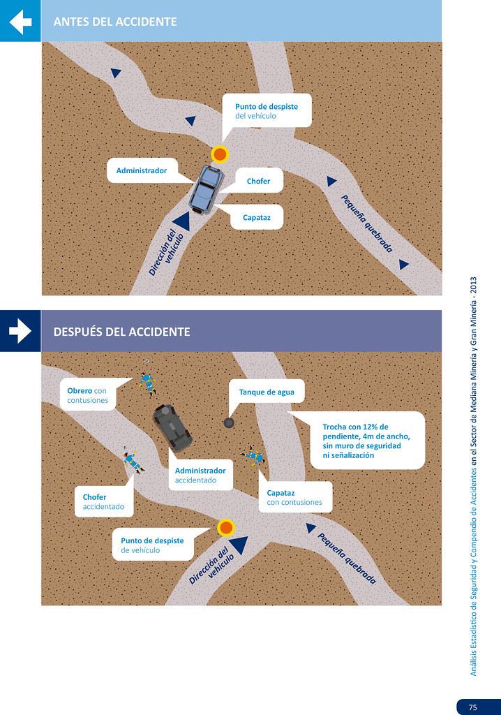 Ocho casos de accidentes durante la operación de maquinarias