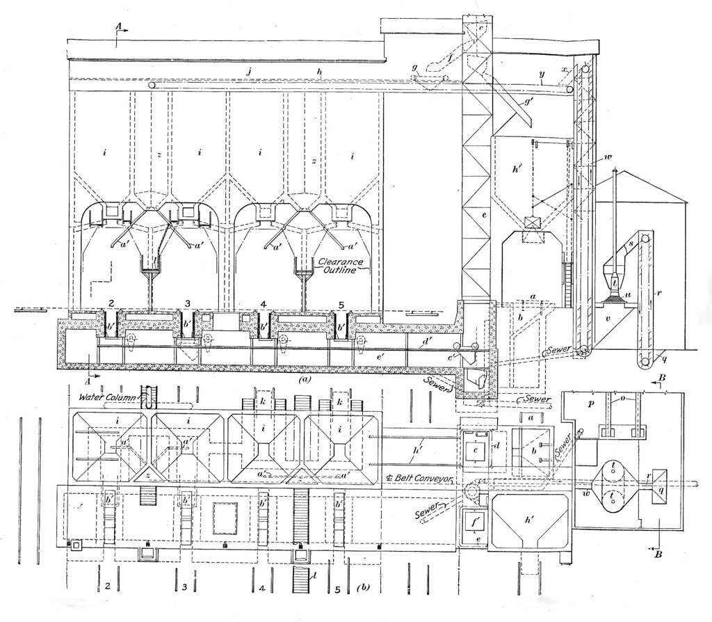 Coaling Tower Loading Track Example