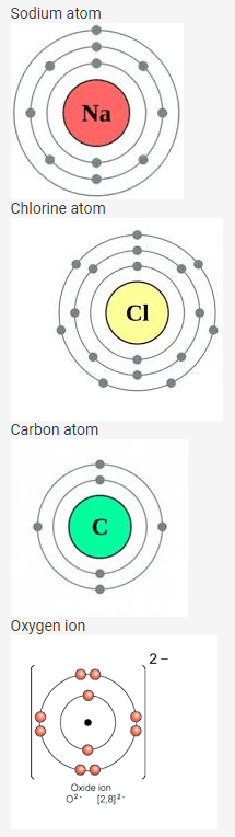 selina-icse-solutions-class-9-chemistry-atomic-structure-chemical-bonding-5