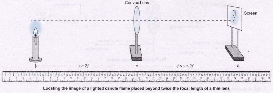 To Study The Nature And Size Of The Image Formed By A Convex Lens Using A Candle And A Screen
