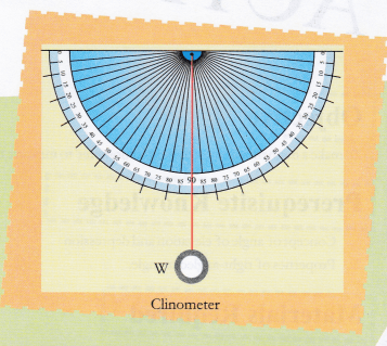 NCERT Class 10 Maths Lab Manual - Making of a Clinometer - CBSE Tuts