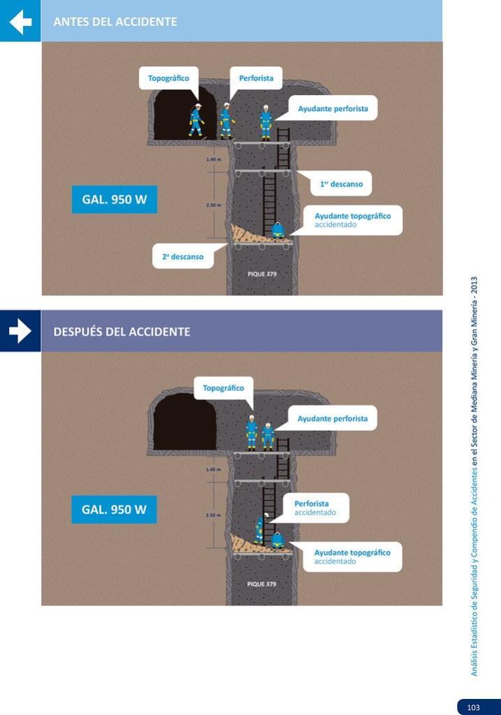 2 casos de accidentes por gaseamiento