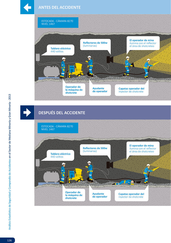 Tres-casos-de-accidentes-por-electrocucion-1