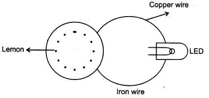ncert-solutions-for-class-8-science-chemical-effects-of-electric-current-7