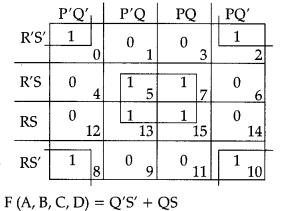 important-questions-for-class-12-computer-science-python-boolean-alegbra-16