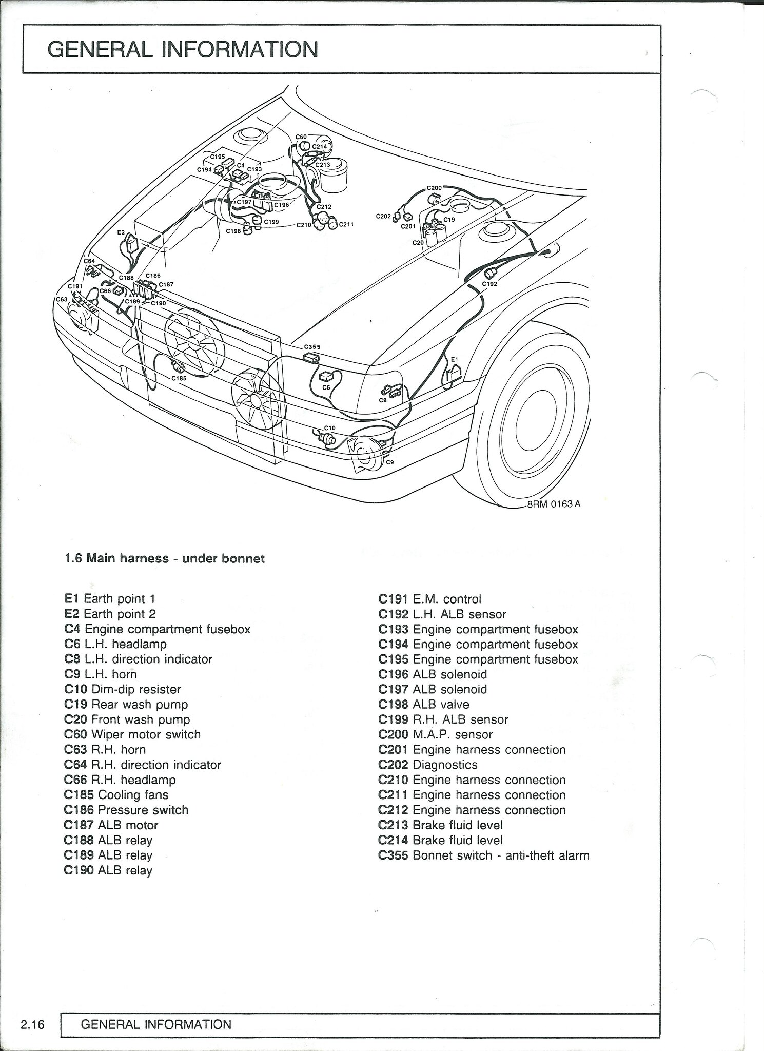 Rover 200 Wiring Diagram