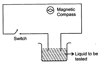 ncert-solutions-for-class-8-science-chemical-effects-of-electric-current-5