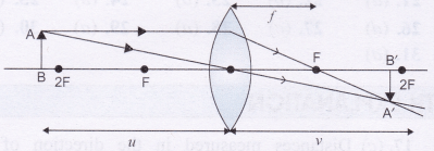 NCERT Class 10 Science Lab Manual Image Formation by a