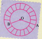 ncert-class-10-maths-lab-manual-area-circle-coiling-method-6