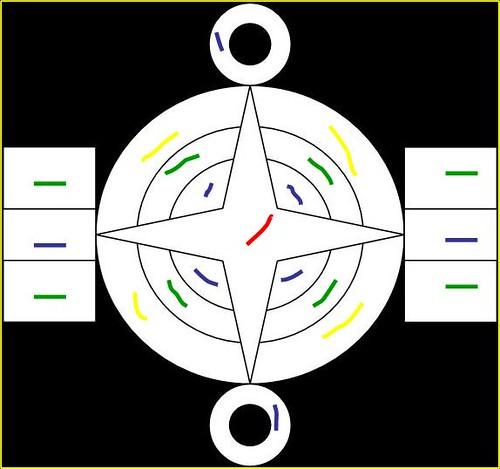 Mandala Exercise