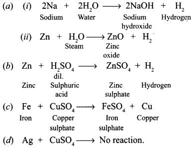 ncert-solutions-for-class-8-materials-metals-and-non-metals-3