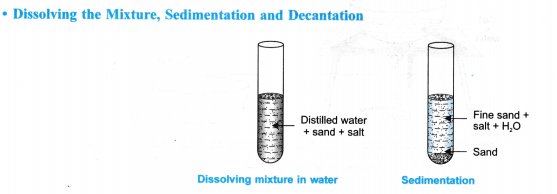 ncert-class-9-science-lab-manual-separation-of-mixture-2