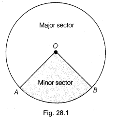 ncert-class-9-maths-lab-manual-form-cone-sector-circle-1