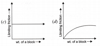 ncert-class-9-science-lab-manual-relationship-between-weight-of-a-body-and-force-required-to-just-move-it-8-1
