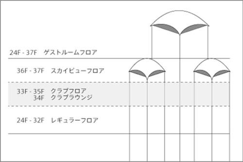 180211 ザ・リッツ・カールトン大阪フロア図
