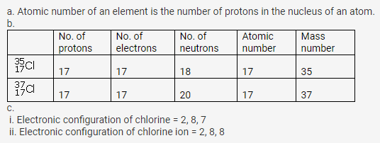 selina-icse-solutions-class-9-chemistry-atomic-structure-chemical-bonding-18