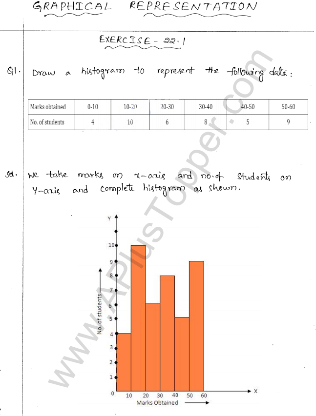ml-aggarwal-icse-solutions-for-class-10-maths-chapter-22-graphical-representation-1