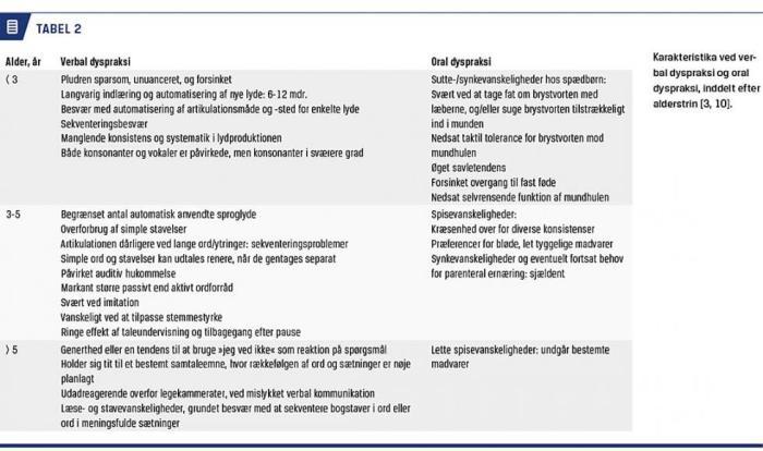 verbal vs. oral dyspraksi